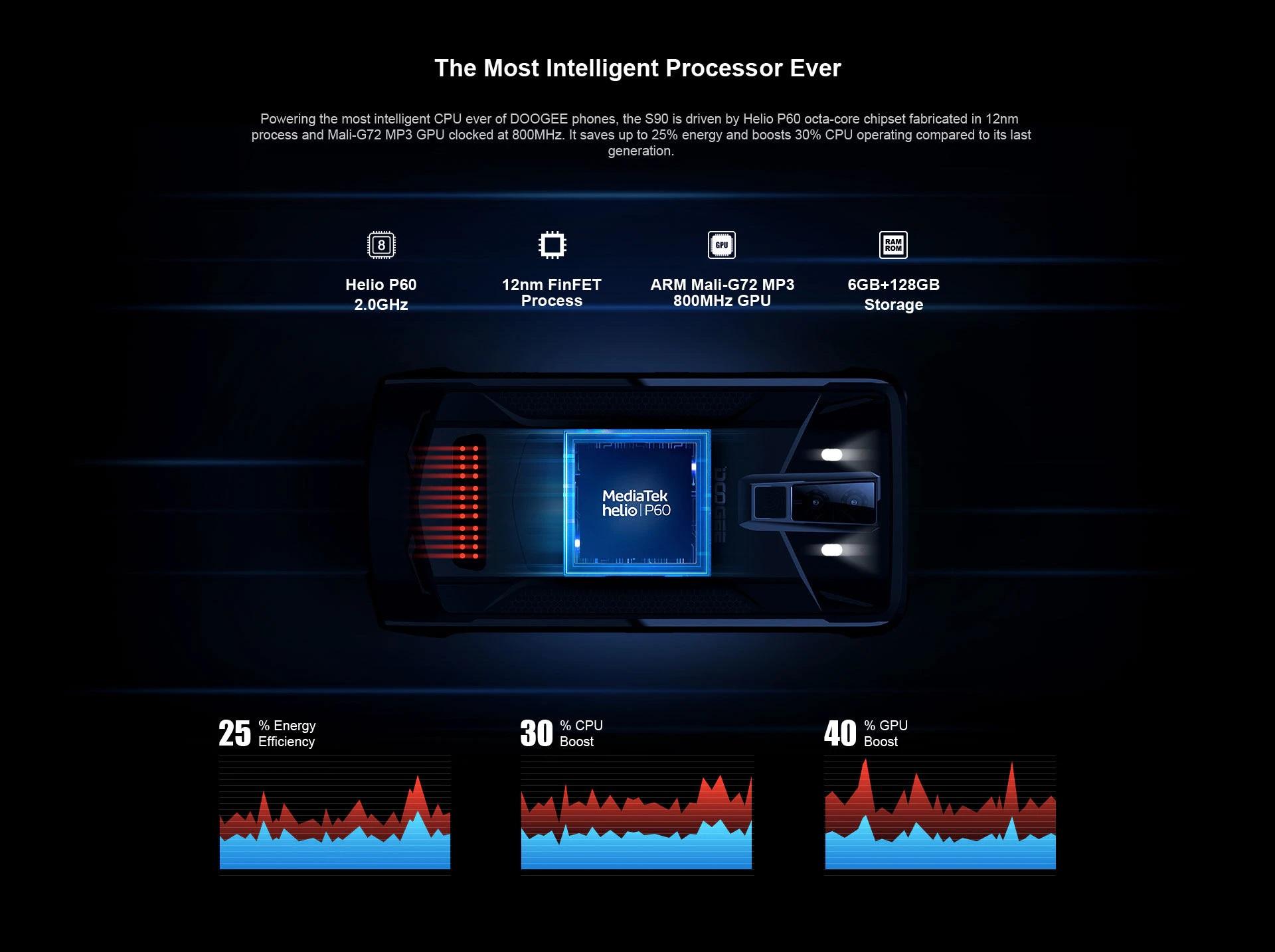 DOOGEE_S90_procesor