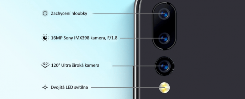 UMIDIGI A5 Pro kamera